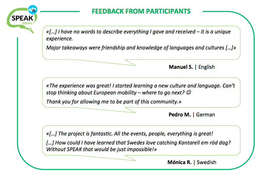 Qualitative feedback of SPEAK Leiria during 2nd semester 2012